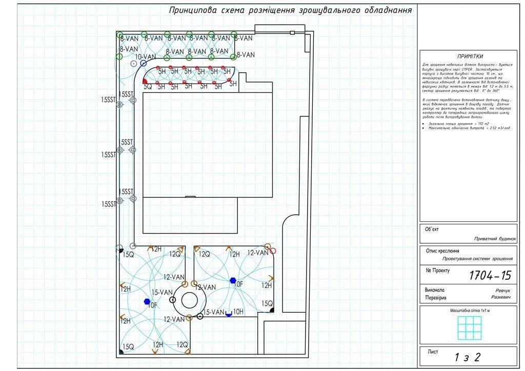 Проектирование-автоматический-полив-(10)-1