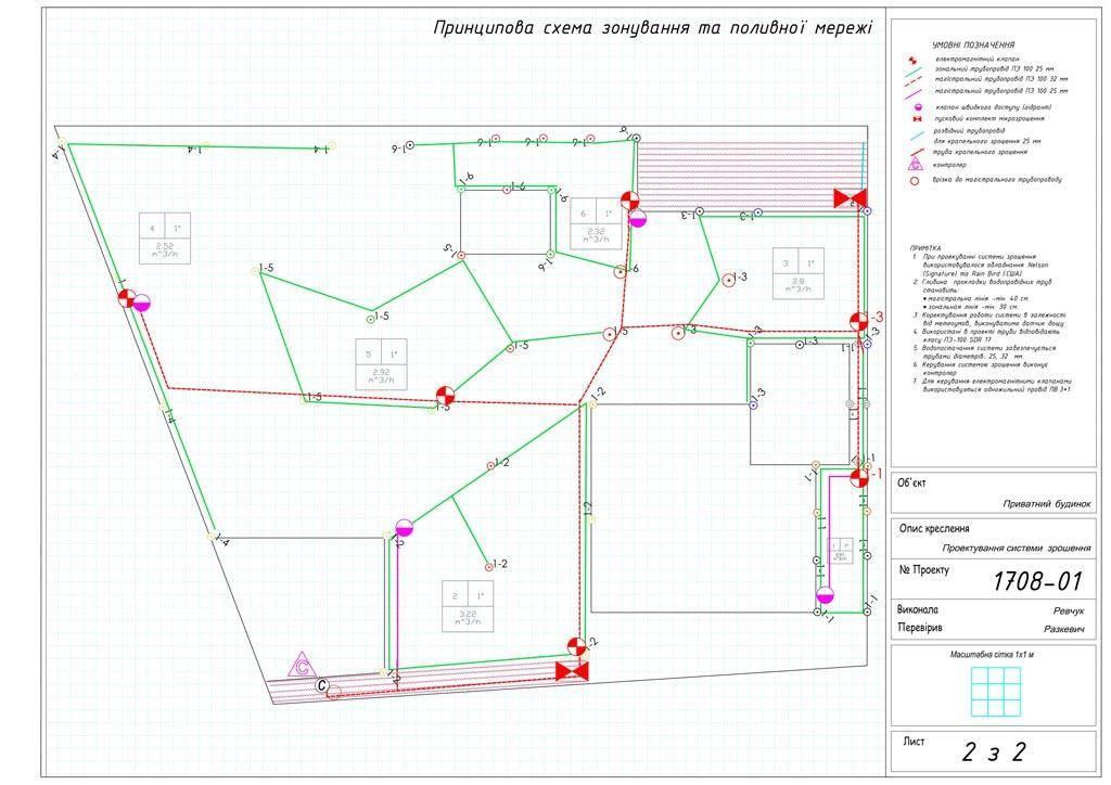 Проектирование-автоматический-полив-(11)-1