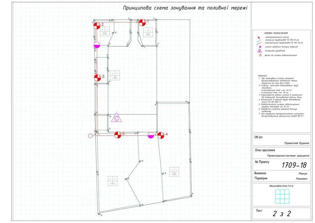 Проектирование-автоматический-полив-(12)-1