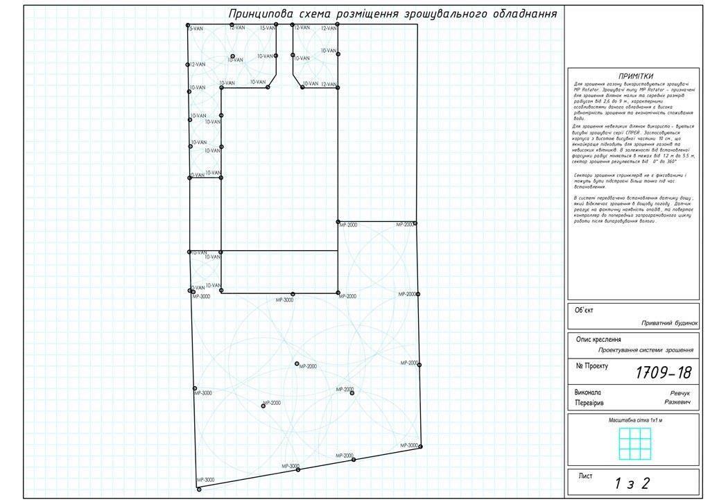 Проектирование-автоматический-полив-(13)-1