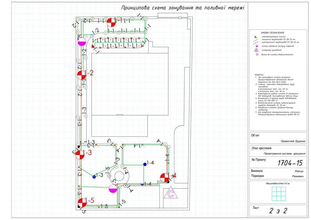 Проектирование-автоматический-полив-(9)-1